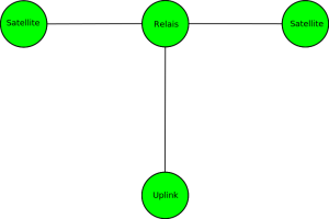 Diagramm_Netz